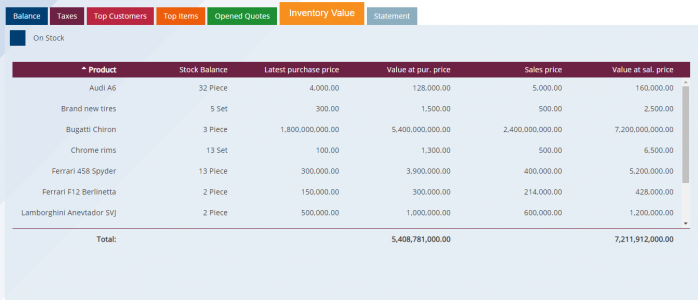 bizxpert invoice and inventory - inventory value